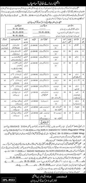Jobs In District Console Vehari
