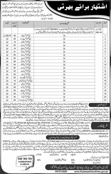 Jobs In Office Of The Deputy Commissioner (Multiple Cities)