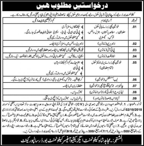Latest Jobs In CB Girls High School Risalpur Cantt