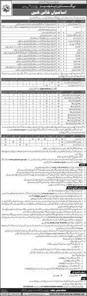 Jobs In Pakistan Railways - Pakrail 2031 Vacancies