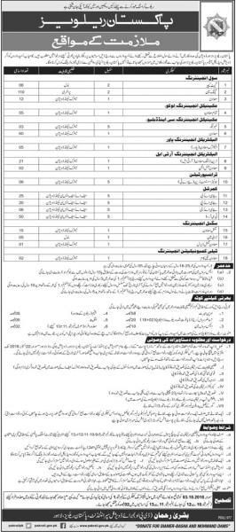 Jobs In Pakistan Railways Lahore Division
