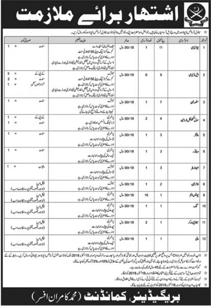 Pakistan Army Jobs In Central Ordnance Depot Lahore