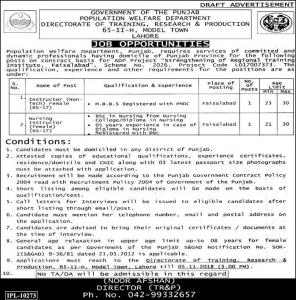 Jobs In Population Welfare Department Govt Of Punjab