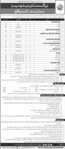 More Jobs Announced In Pakistan Railways