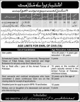 Jobs In 71 Signal Combat Support Unit Lahore Cantt
