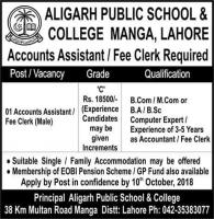 Jobs In Aligarh Public School And College Lahore