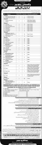 Pakistan Railways Announced Latest Jobs 29 November 2018