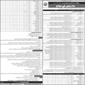 Jobs In Pakistan Railways Head Quarter