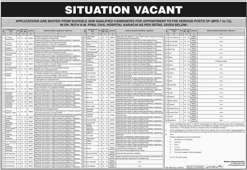 Jobs In Civil Hospital Karachi