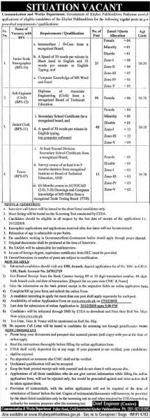 Jobs in Communication And Works Department