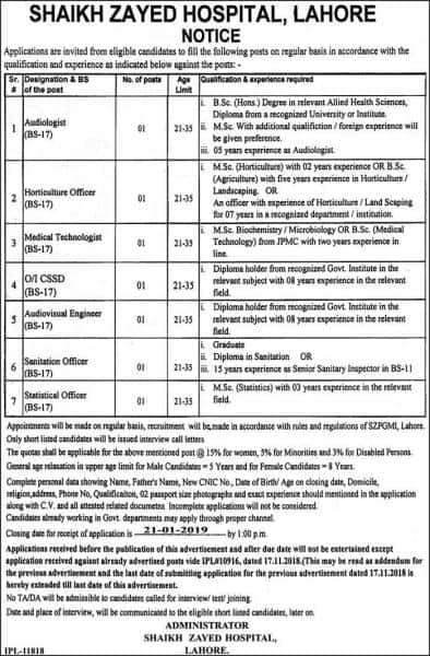 Jobs In Shaikh Zayed Hospital Lahore