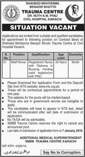Jobs In Shaheed Benazir Bhutto Trauma Centre - NTS 2019 Jobs