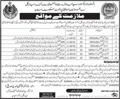 Jobs In Abdullah Shah Institute Of Medical Sciences