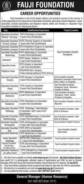 Jobs In Fauji Foundation Hospitals 2019