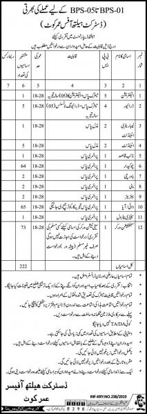 Jobs In Health Department Govt Of Sindh 2019