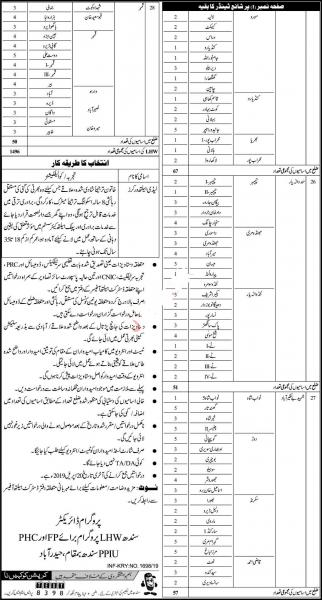 Jobs In Lady Health Worker LHWS For Family Planning And Primary Healthcare