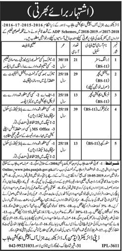 Jobs In Special Education Department Punjab April 2019