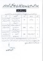 Marking Staff Required In Board Of Secondary Education Gujranwala
