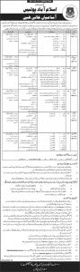 Vacancy Announcement Islamabad Capital Territory Police