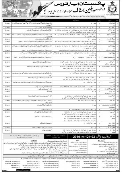 Opportunity To Join Pakistan Airforce As Civilian - PAF Jobs 2019