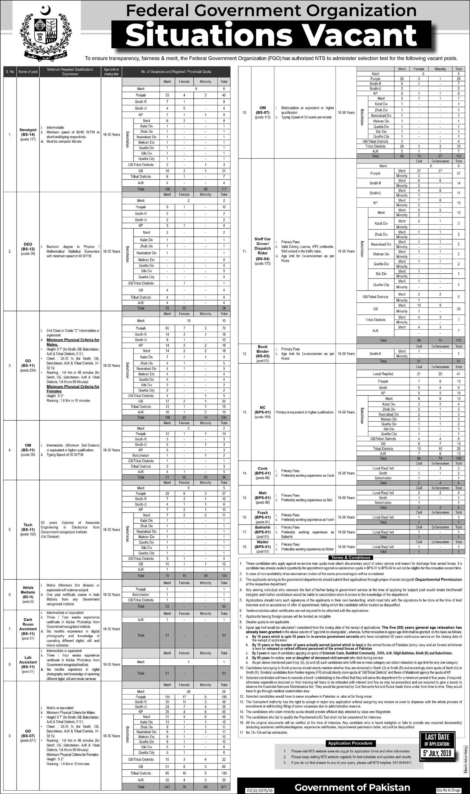 Intelligence Bureau Pakistan Jobs June 2019 - NTS Advertisement And Form