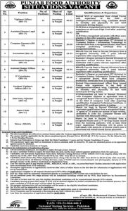 Punjab Food Authority Jobs 2019 For Officers, Computer Operators, Accountants , IT, Clerk, Coordinat