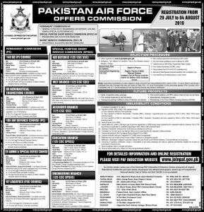 PAF Jobs August 2019 -  Pakistan Air Force Offers Commission Jobs 2019