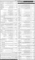 Latest Jobs Opportunities At wapda -  Water And Power Development Authority