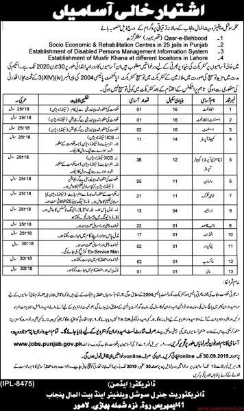 135+ Latest Jobs IN Bait ul Maal Jobs September 2019