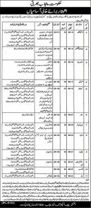Jobs  Mines and Minerals Department Punjab September 2019