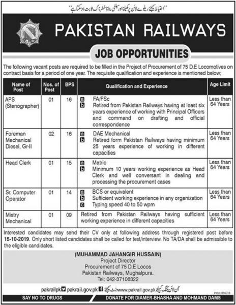 Pakistan Railways Jobs Opportunities 2019