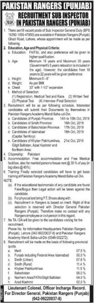 Pakistan Rangers Jobs October 2019