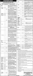 Jobs In Punjab Institutes Of Medical Sciences And Hospitals October 2019