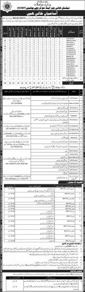 Matric Base Jobs In NH&MP - National Highways & Motorway Police Jobs 2019