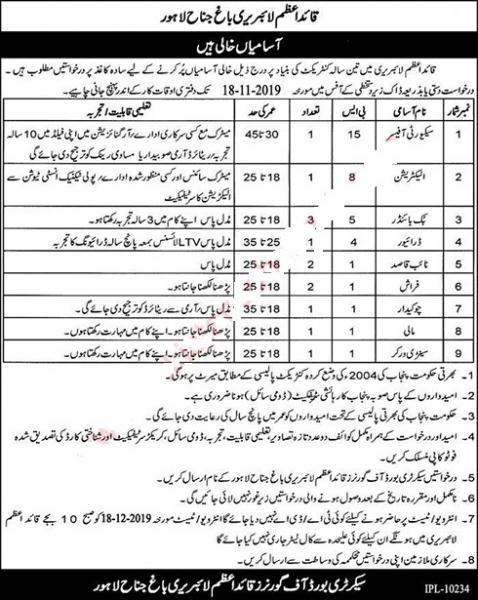 Quaid e Azam Library Lahore Jobs 2019