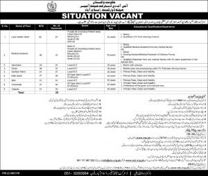 Jobs In Health Department, Islamabad