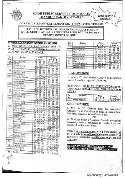 1500 Posts Of Educators In College Education & Literacy Department