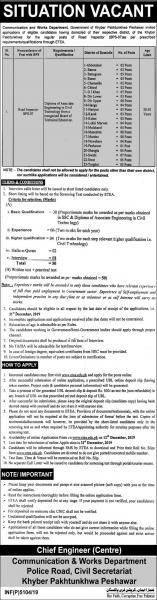 Latest Govt Jobs Of Road Inspectors in Communication & Work Department