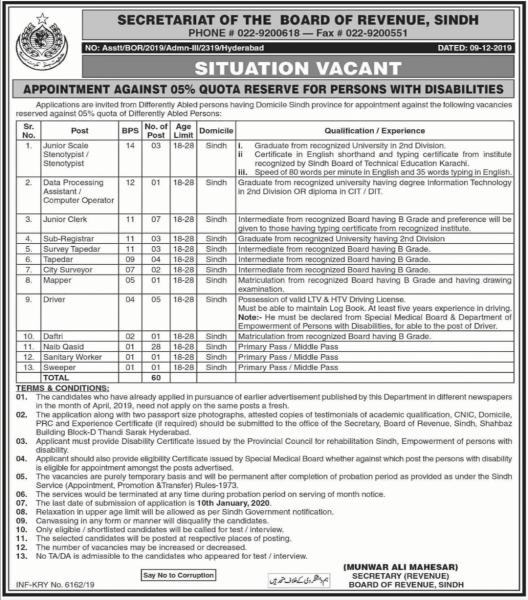 Latest Jobs At Board Of Revenue Sindh