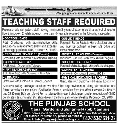 Teaching Staff Required In The Punjab School - Teaching Jobs In Punjab