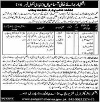 Department of Fisheries Government Of Punjab Jobs 2020
