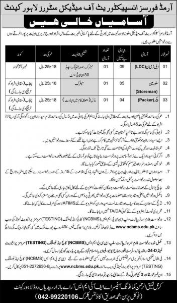 AFIMS (Armed Forces Inspectorate of Medical Stores) Jobs 2020