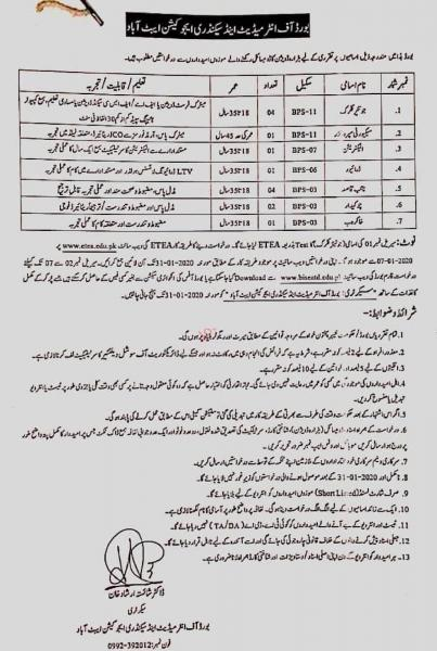 Board of Intermediate and Secondary Education Abbottabad Jobs 2020