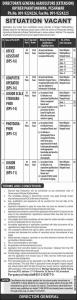 Directorate General, Agriculture Extension KPK Jobs 2020