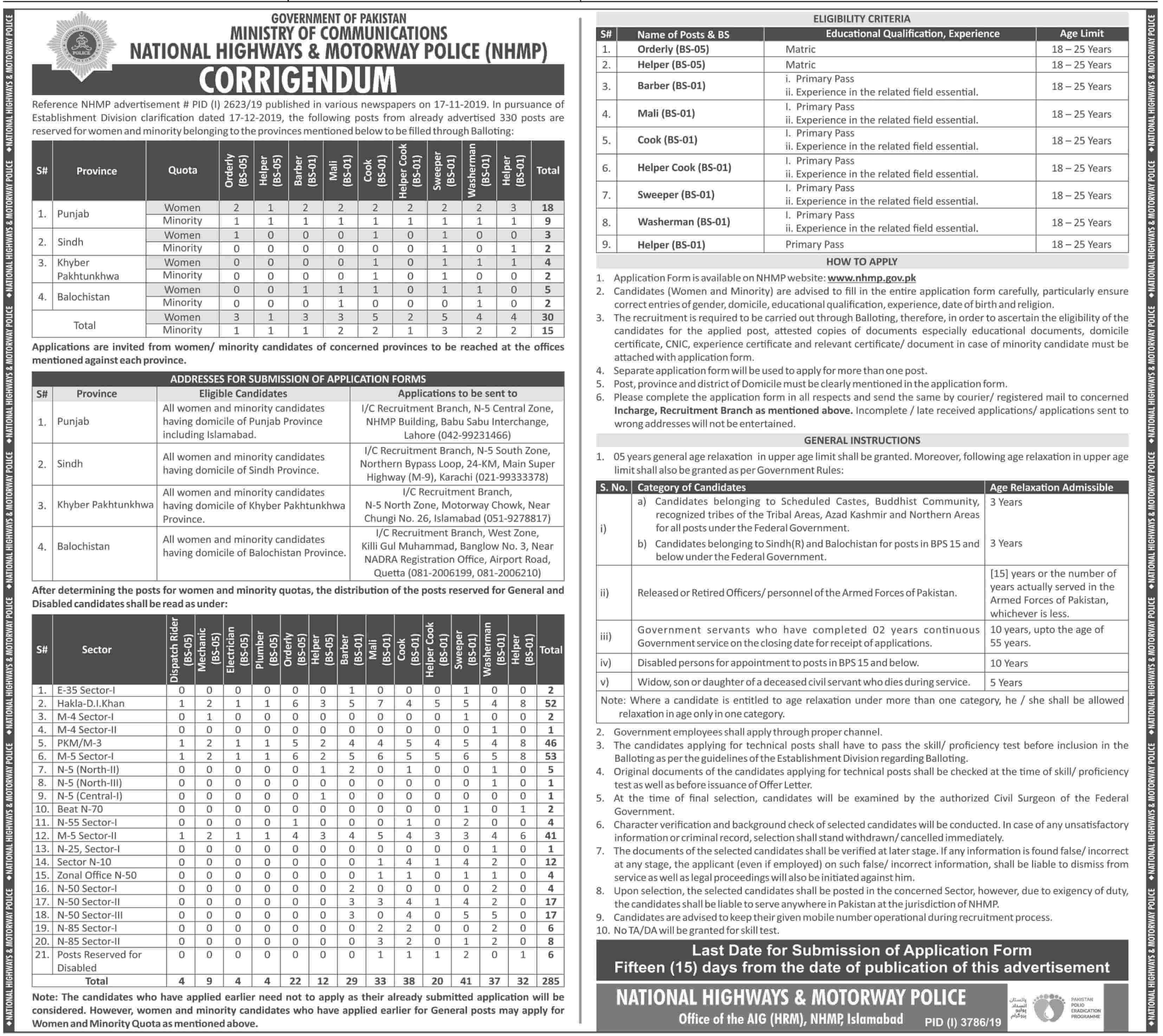 national-highways-and-motway-police-jobs-2020