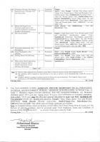 NAB Jobs 2020 - Vacancies Of Asst. Private Secretaries & Accountant