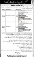 nadra Jobs 2020 For Data Entry Operators & Security Guards In KPK
