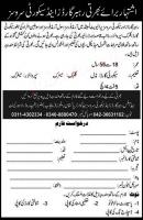Pakistan rangers Headquarters Jobs 2020