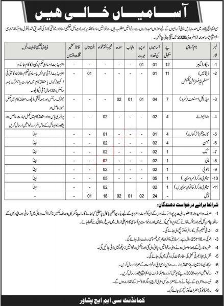 CMH Peshawar Jobs 10th February 2020 Advertisement