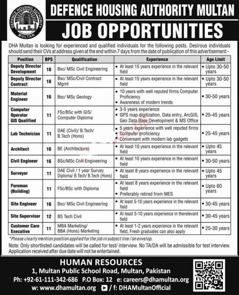 Defence Housing Authority (DHA) Multan February Jobs 2020